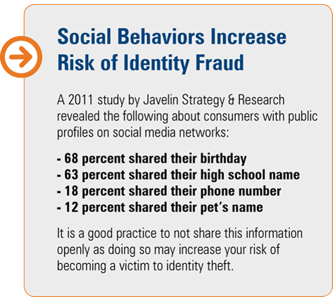 Social Behaviors Increase Risk of Identity Fraud