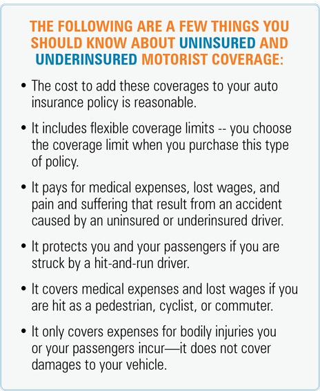 Protect Yourself From Underinsured And Uninsured Drivers