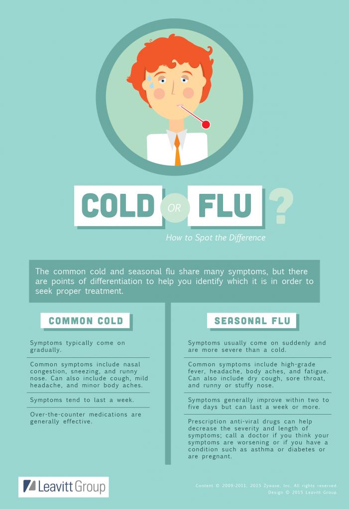 IG_Cold-Or-Flu-01