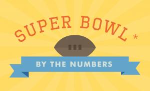 superbowl inforgraphic