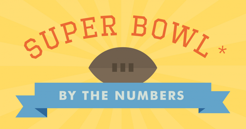 superbowl inforgraphic