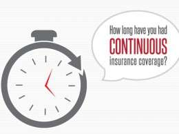 Auto insurance - Does continuous coverage really matter?
