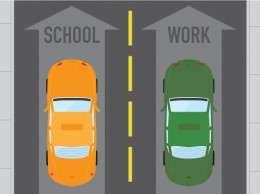 vehicle-use