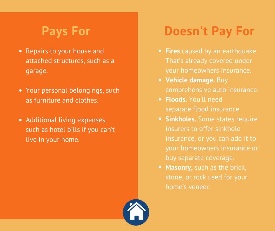 earthquake insurance coverage